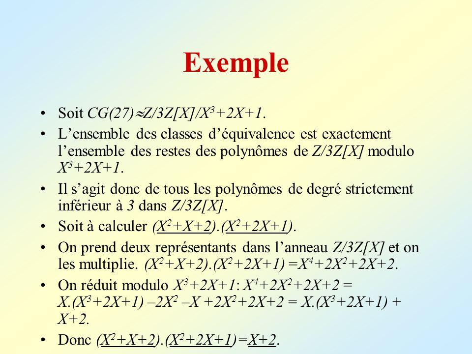 Exemple Soit CG(27)Z/3Z[X]/X3+2X+1.